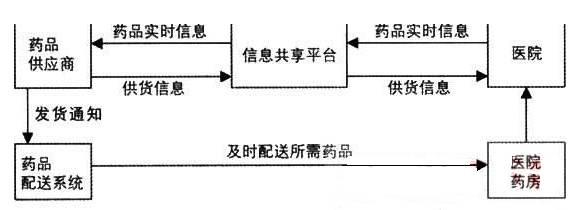 电路 电路图 电子 原理图 583_210