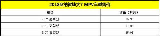 2018款纳智捷大7 MPV上市 售价16.98万起